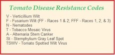 Tomato Disease Resistance Codes with Tomato Dirt